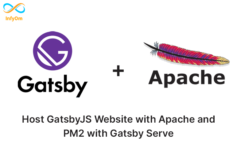 Fix 404 while reloading Gatsby Website for dynamic client-only route