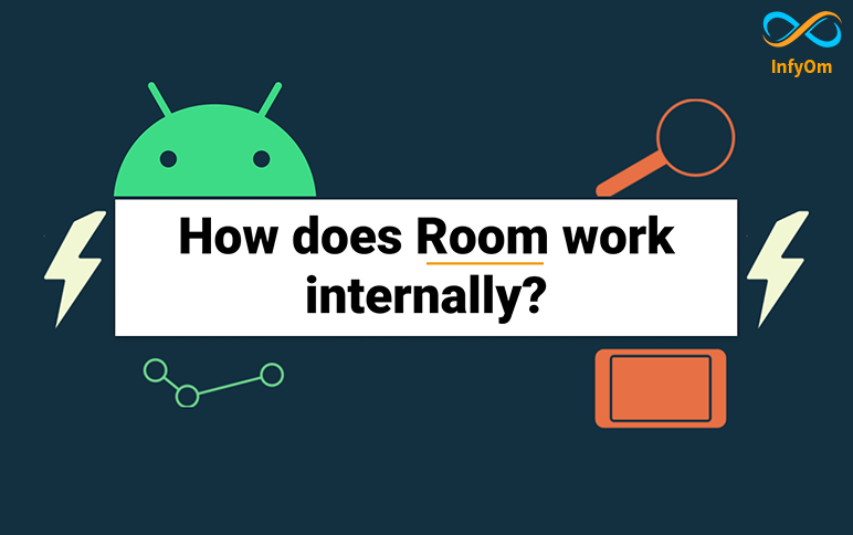 Room Database in android java