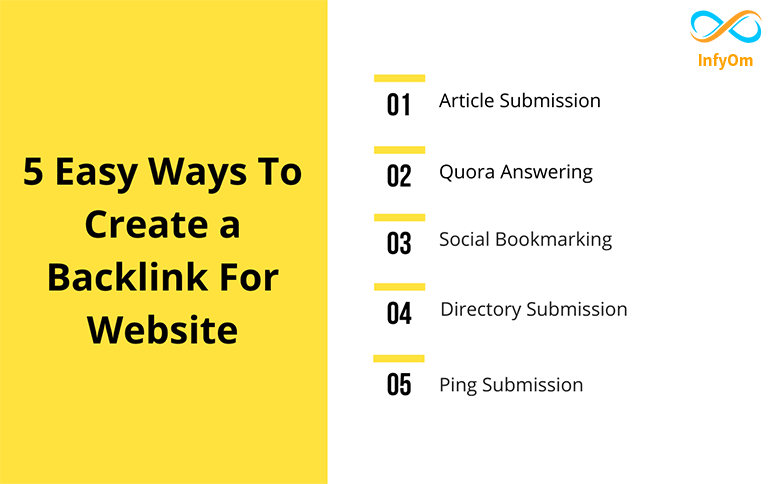 5 Easy ways to create a Backlink for Website