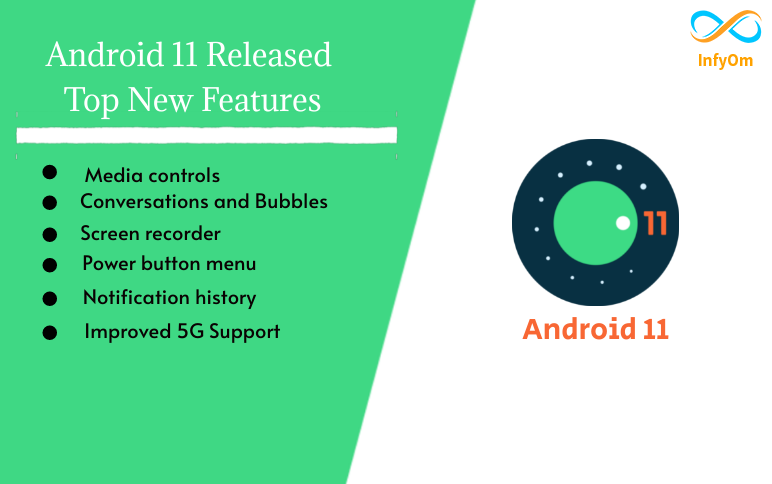 Android 11 Released: Top New Features