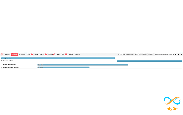 Use Laravel Debugbar's measure function to optimize application performance