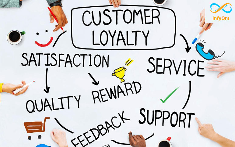 How to Keep Your Customers Happy & Increase Repeat Project