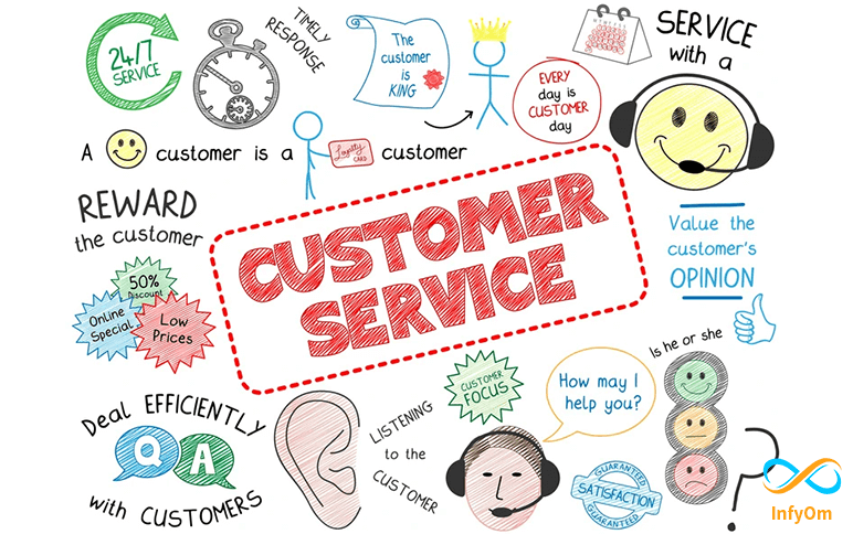 How to Keep Your Customers Happy & Increase Repeat Project - 2
