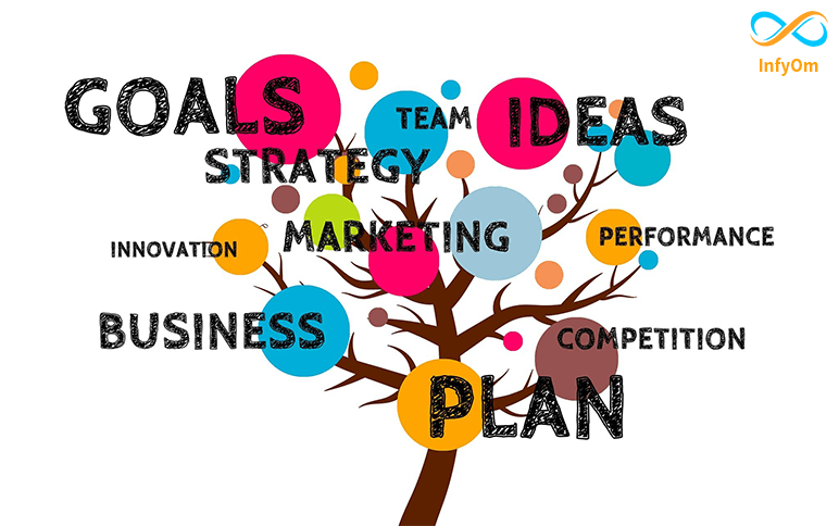How To Grow Your Business - 1