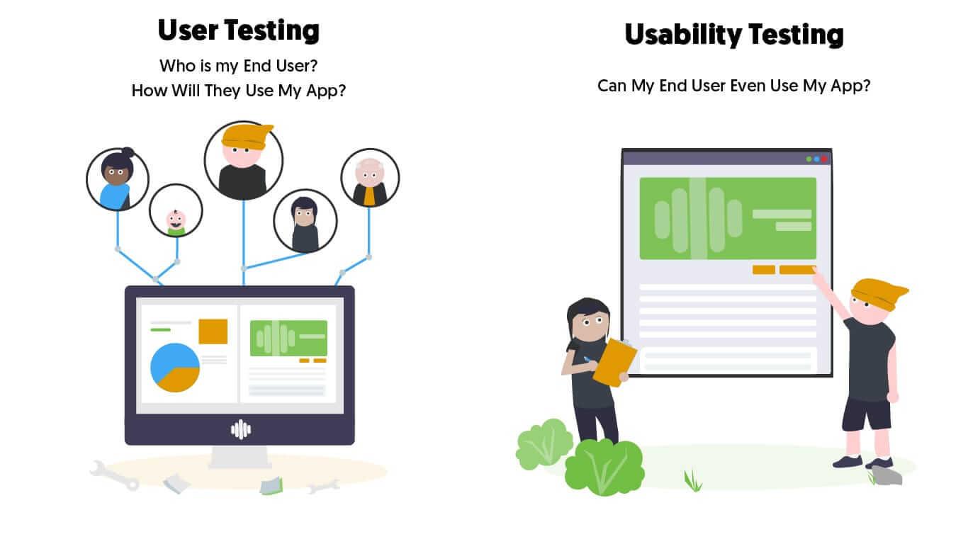 Validation_or_Testing