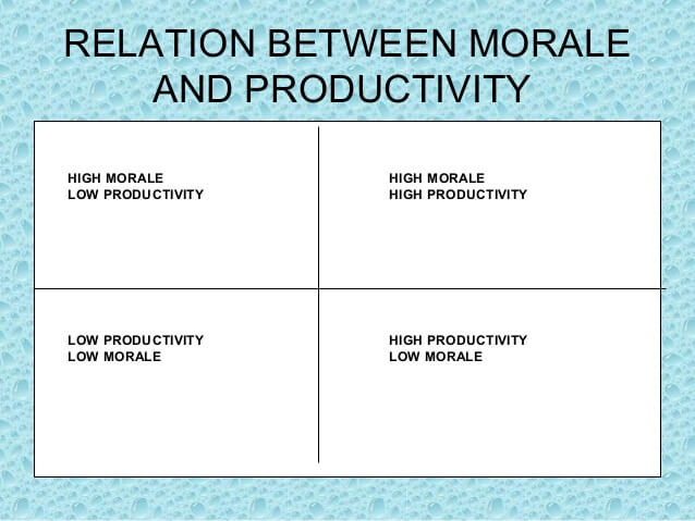 employee-morale-play-significant-role-in-business-development/1