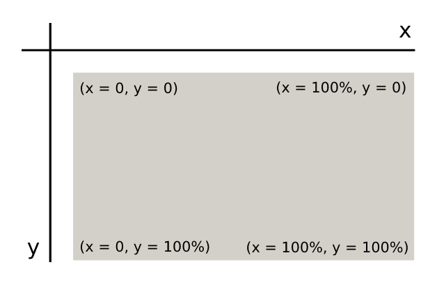 polygon-example